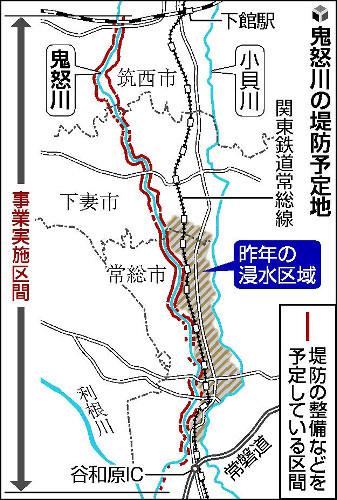 鬼怒川の堤防予定地